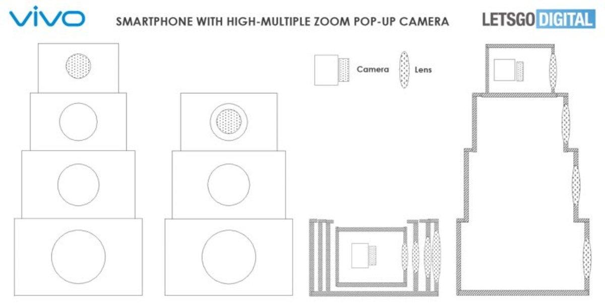 कई वापस लेने योग्य कैमरों के साथ लाइव पेटेंट